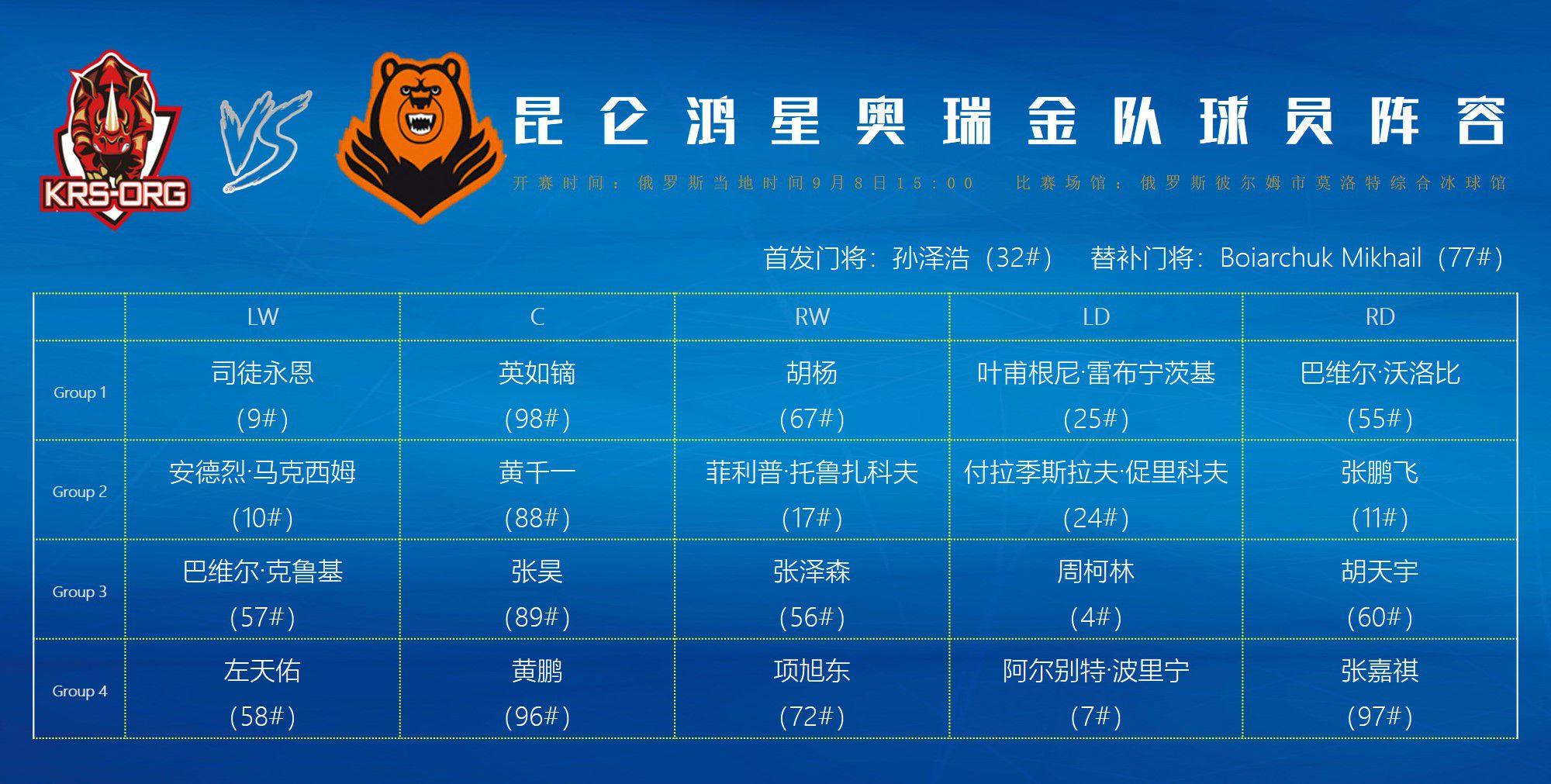 北京赛车pk10免费软件:马克西姆梅开二度?昆仑鸿星奥瑞金客场3