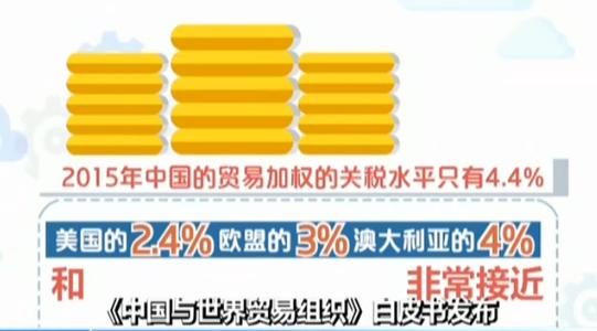 金沙娱乐澳门官网:《中国与世界贸易组织》白皮书发布_落实每件承诺_将进一步扩大开放