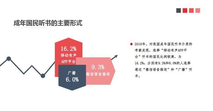 中国新闻出版研究院供图