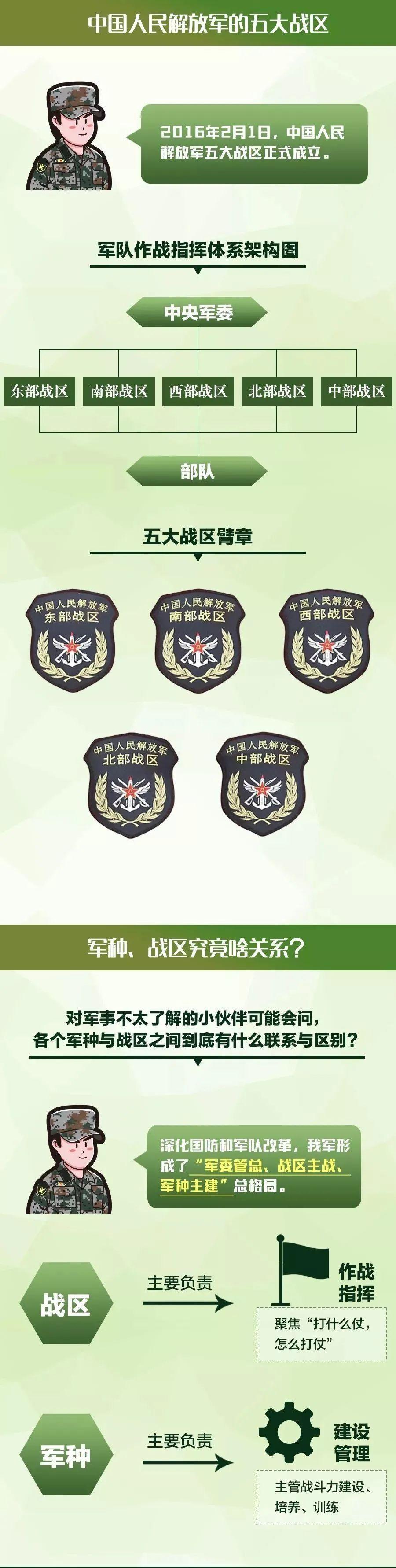 联勤部女兵_2021年征兵报名开始,男女兵需要什么条件?-大河号-大河网
