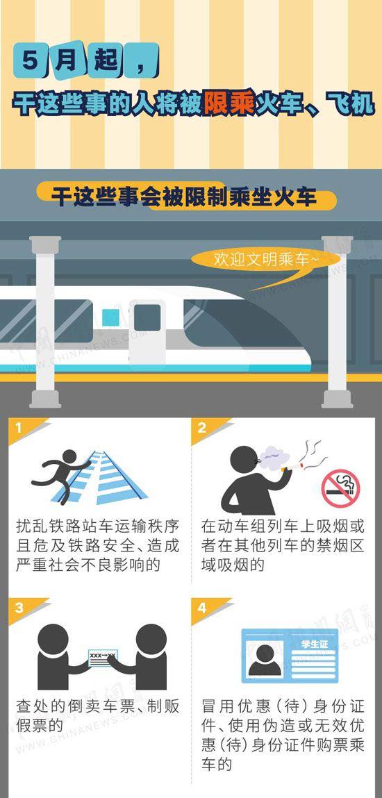北京快乐8稳赚选一技巧:【图解】5月起干这些事的人将被限乘火车飞机
