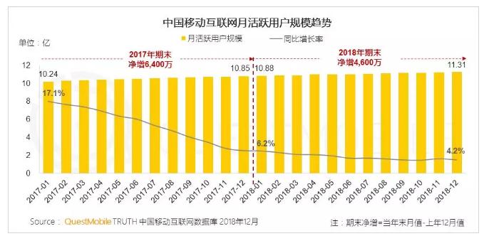 2018中国移动互联网大盘点,八大关键词你get了几个?
