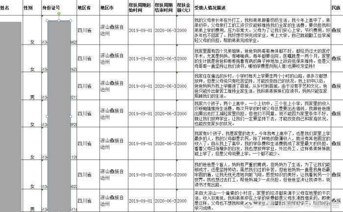 图片来源:中国儿童少年基金会官方微博