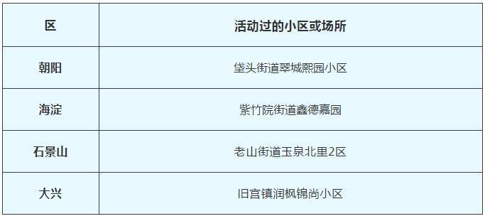北京市疾病预防控制中心官方微信截图