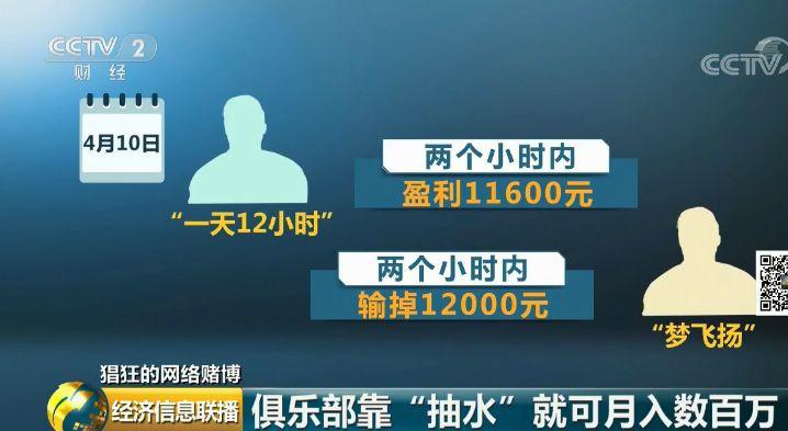 北京赛车pk10投注网址:这些手游其实是赌博_很多人因此倾家荡产