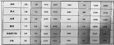 20家培训机构调查:九成仍违反禁令 年均收费超2万