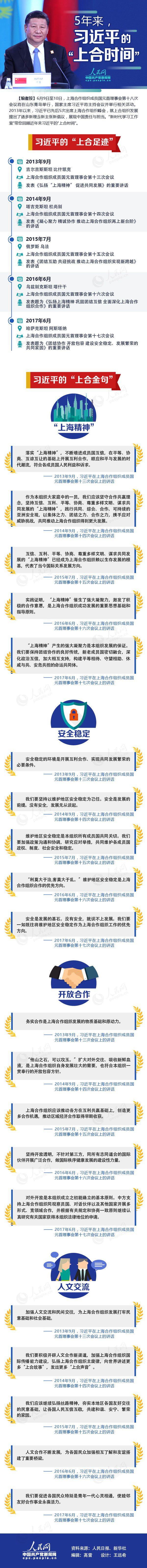 """重庆时时彩稳赚不赔:图解:5年来,习近平的""""上合时间"""""""