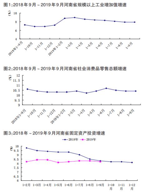 2019年河南省经济总量_河南省地图