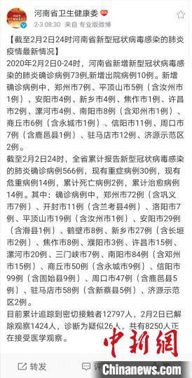 图为河南省卫健委3日发布的疫情情况 官微截图